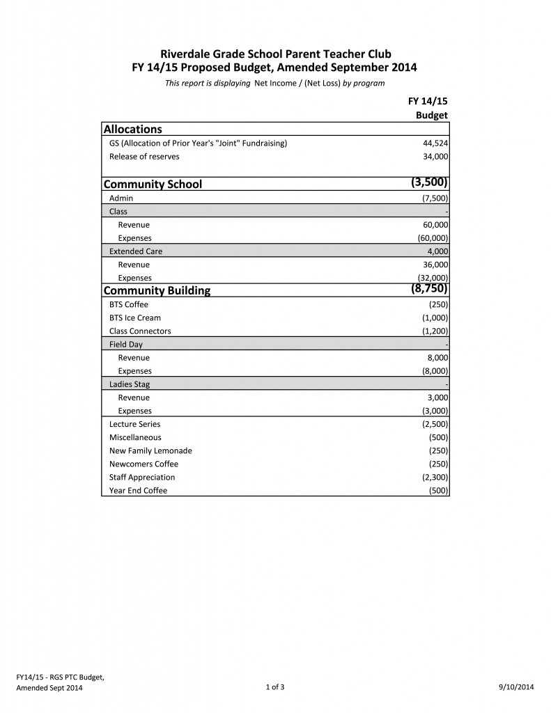 FY14_15_Budget_Final_Amended Sep 2014